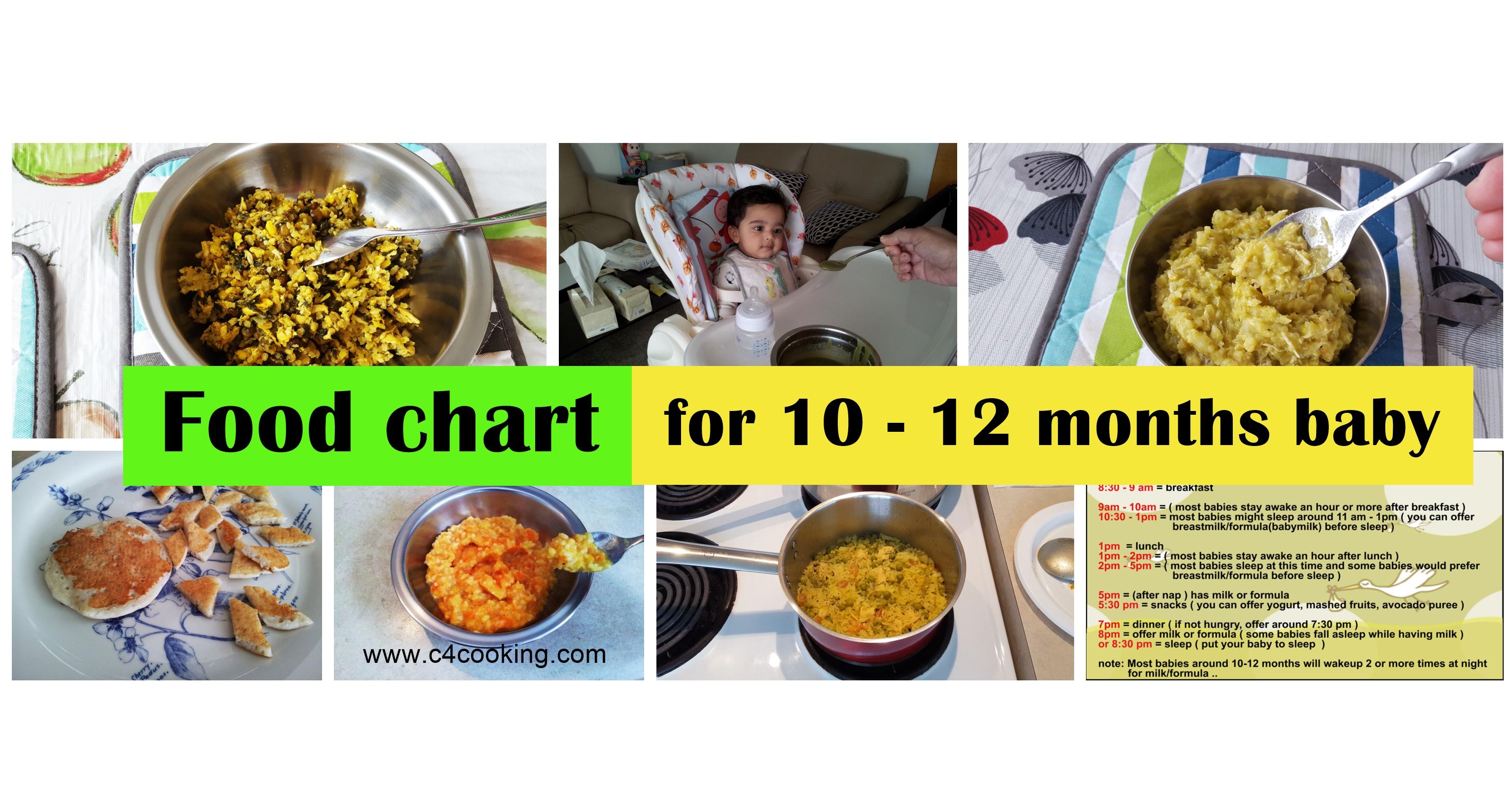 10 months baby food chart, 11 months baby food chart, 12 months baby food chart